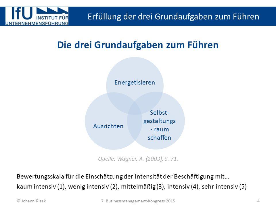 Erfüllung der drei Grundaufgaben zum Führen 4© Johann Risak7. Businessmanagement-Kongress 2015 Energetisieren Ausrichten Selbst- gestaltungs - raum sc