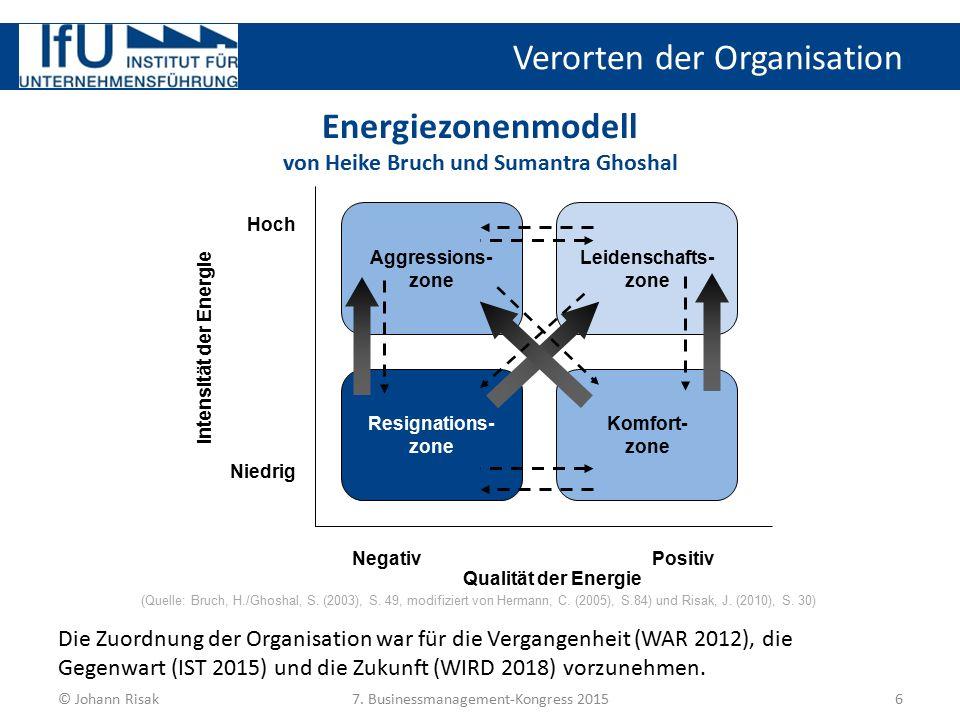Verorten der Organisation © Johann Risak6 Aggressions- zone Leidenschafts- zone Resignations- zone Komfort- zone Qualität der Energie Hoch Niedrig Neg