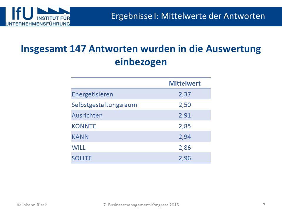 Ergebnisse I: Mittelwerte der Antworten 7© Johann Risak7. Businessmanagement-Kongress 2015 Mittelwert Energetisieren2,37 Selbstgestaltungsraum2,50 Aus