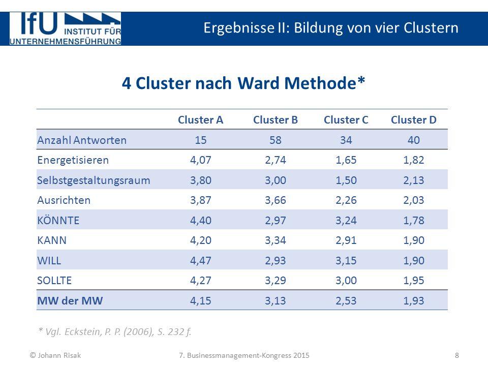 Ergebnisse II: Bildung von vier Clustern 8© Johann Risak7. Businessmanagement-Kongress 2015 4 Cluster nach Ward Methode* Cluster ACluster BCluster CCl