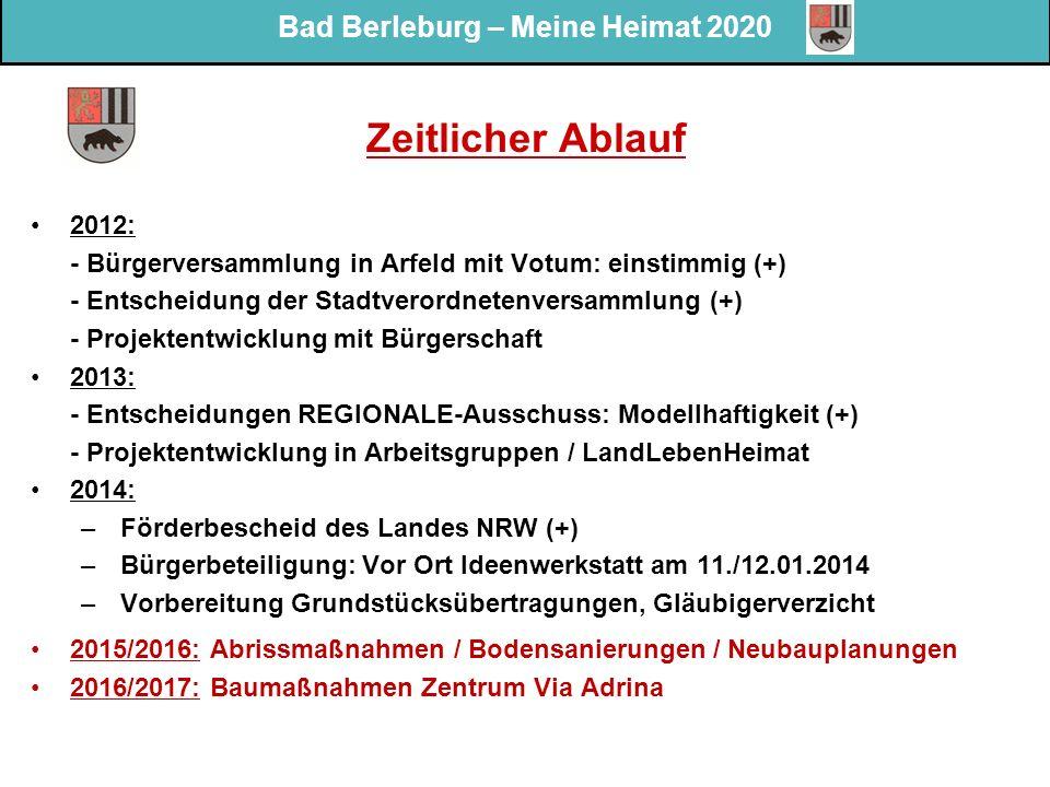 Bad Berleburg – Meine Heimat 2020 Zeitlicher Ablauf 2012: - Bürgerversammlung in Arfeld mit Votum: einstimmig (+) - Entscheidung der Stadtverordnetenv