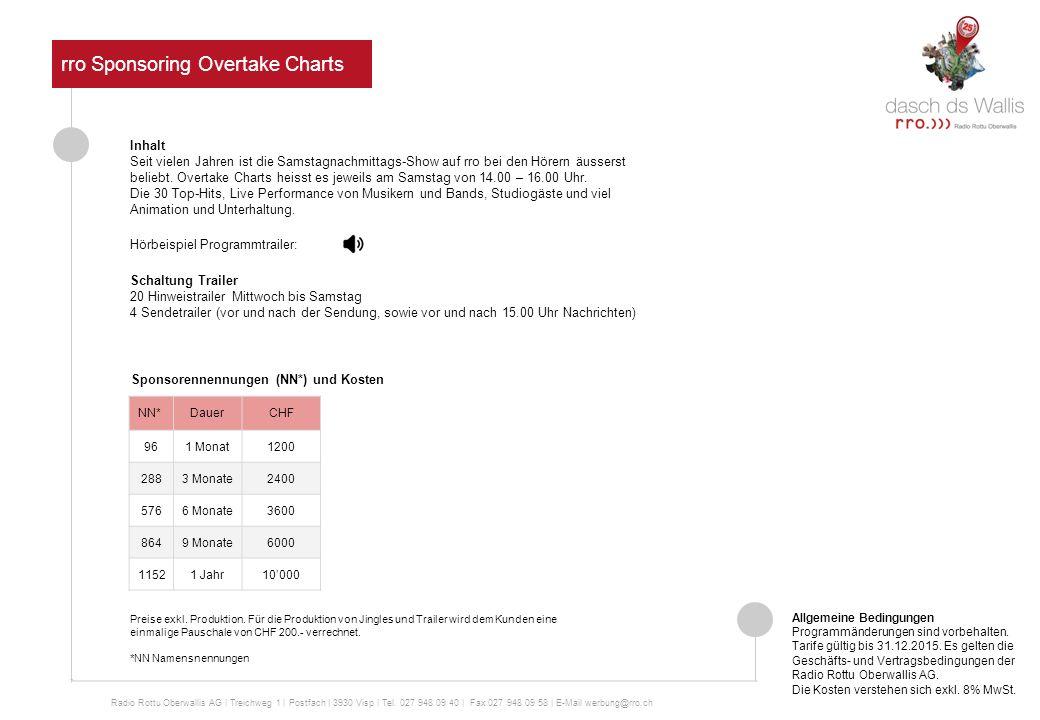 rro Sponsoring Verke nachhr rro Sponsoring Overtake Charts