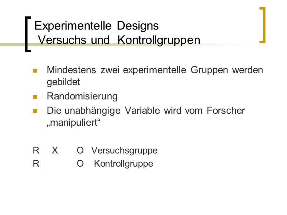 """Experimentelle Designs Versuchs und Kontrollgruppen Mindestens zwei experimentelle Gruppen werden gebildet Randomisierung Die unabhängige Variable wird vom Forscher """"manipuliert R X O Versuchsgruppe R O Kontrollgruppe"""