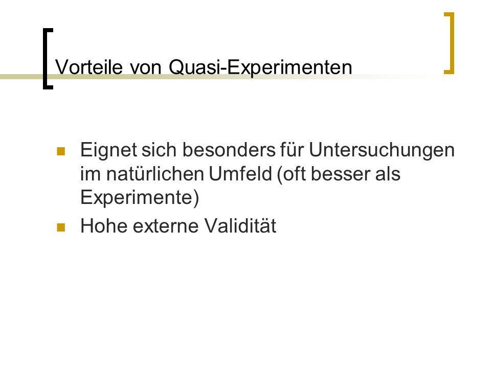 Vorteile von Quasi-Experimenten Eignet sich besonders für Untersuchungen im natürlichen Umfeld (oft besser als Experimente) Hohe externe Validität