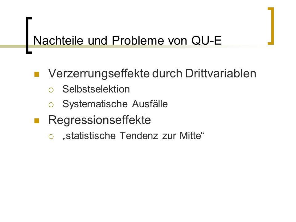 """Nachteile und Probleme von QU-E Verzerrungseffekte durch Drittvariablen  Selbstselektion  Systematische Ausfälle Regressionseffekte  """"statistische Tendenz zur Mitte"""