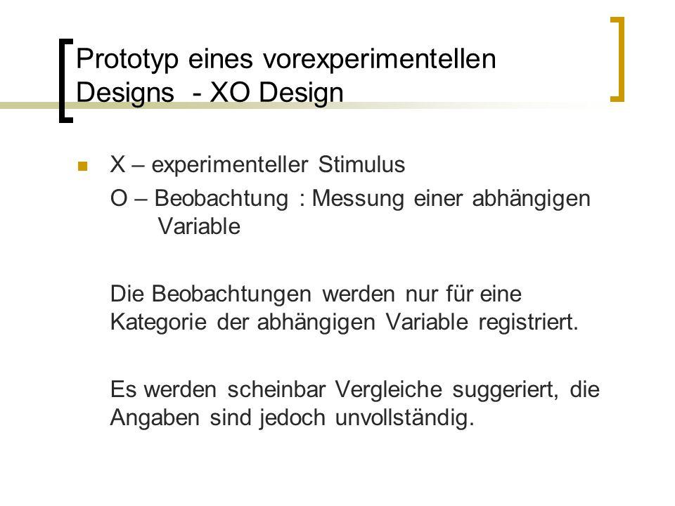 Prototyp eines vorexperimentellen Designs - XO Design X – experimenteller Stimulus O – Beobachtung : Messung einer abhängigen Variable Die Beobachtungen werden nur für eine Kategorie der abhängigen Variable registriert.