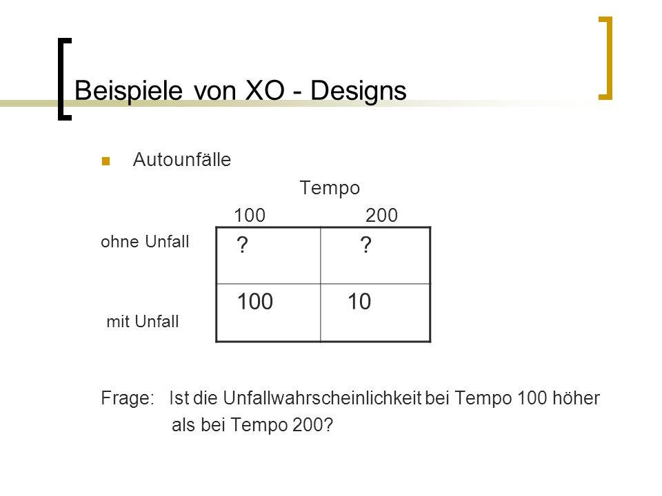 Beispiele von XO - Designs Autounfälle Tempo 100200 ohne Unfall mit Unfall Frage: Ist die Unfallwahrscheinlichkeit bei Tempo 100 höher als bei Tempo 200.