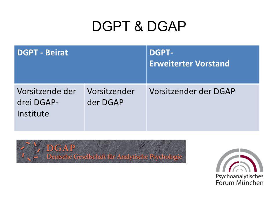 DGAP Deutsche Gesellschaft für Analytische Psychologie  Mitgliedsbeitrag: ohne IAAP 280 €, mit IAAP: 515 €,  Satzungsmäßig an Aufnahmekriterien der IAAP gebunden  Satzungsmäßig an Aufnahmekriterien der DGPT gebunden  Aufgaben u.a.
