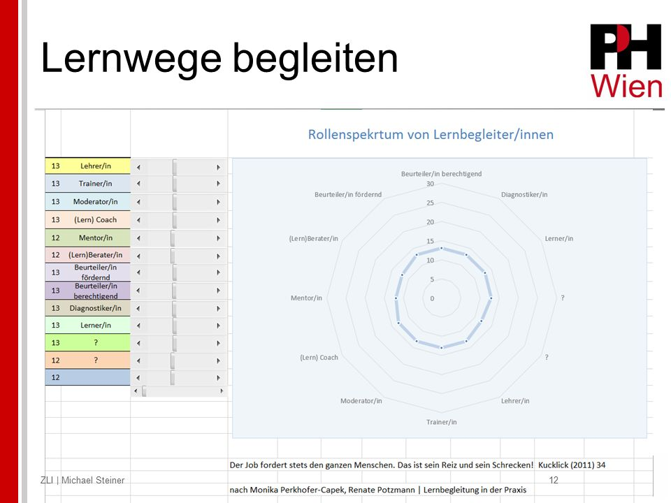 Lernwege begleiten ZLI | Michael Steiner12