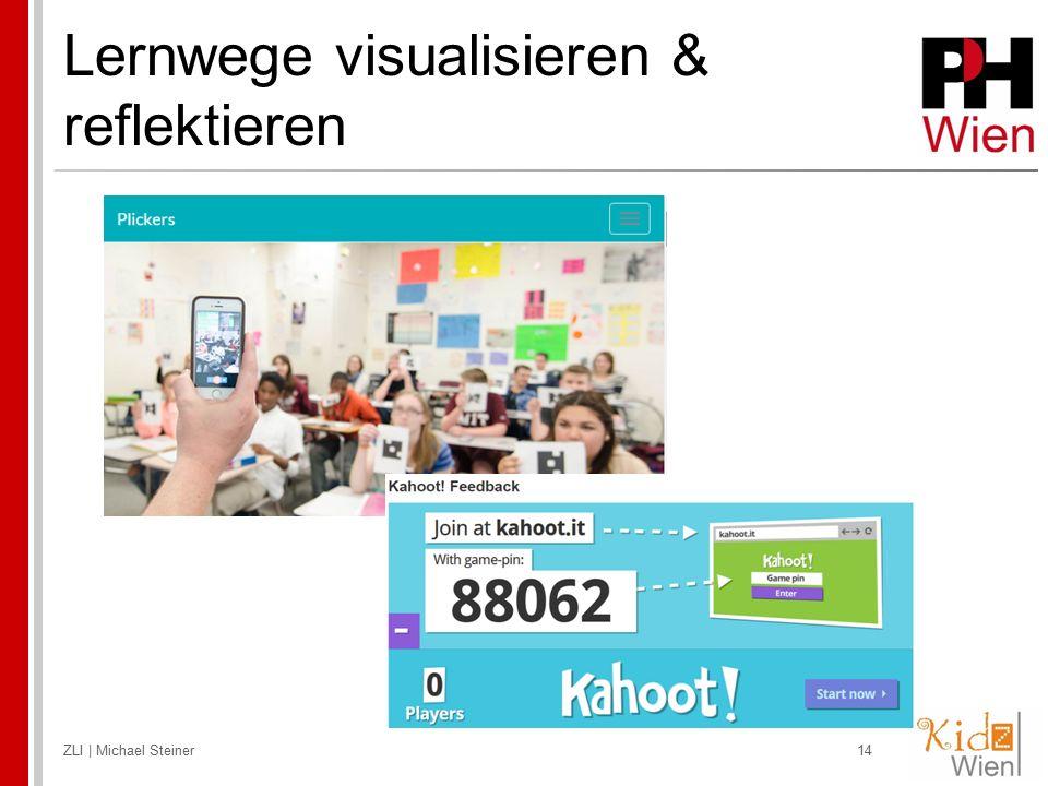 Lernwege visualisieren & reflektieren ZLI | Michael Steiner14