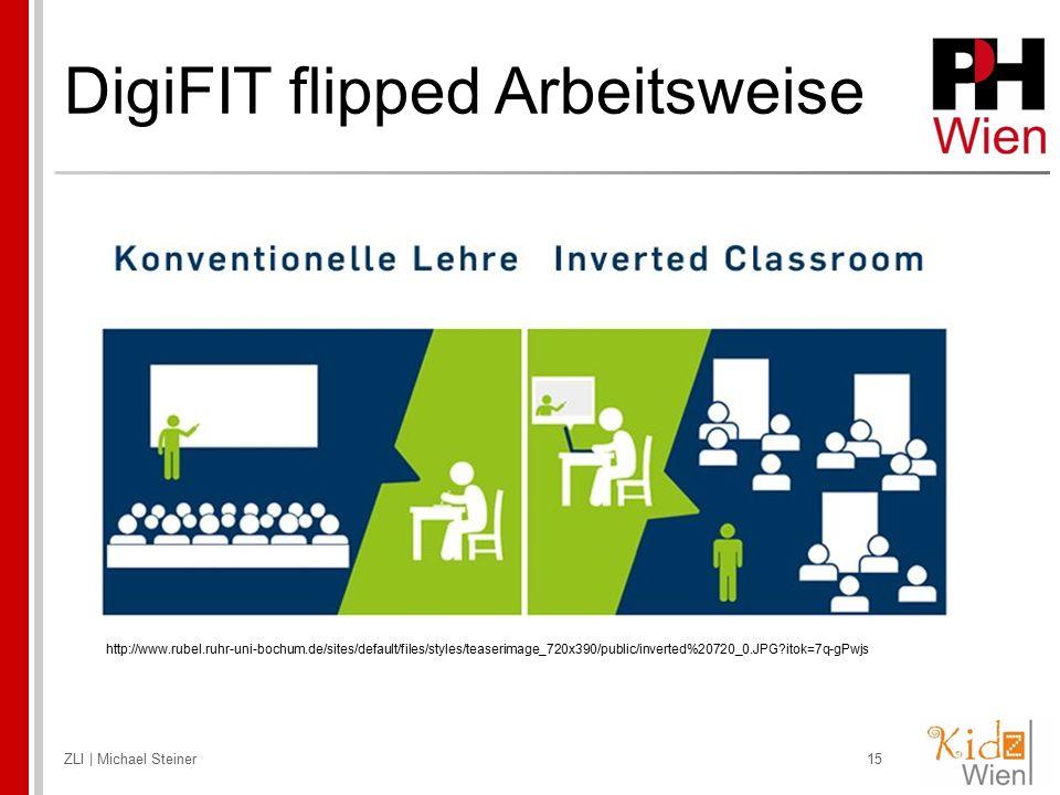 DigiFIT flipped Arbeitsweise ZLI | Michael Steiner15 http://www.rubel.ruhr-uni-bochum.de/sites/default/files/styles/teaserimage_720x390/public/inverte