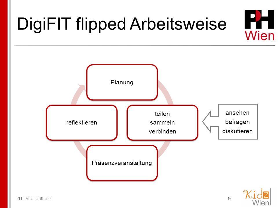 DigiFIT flipped Arbeitsweise ZLI | Michael Steiner16 Planung teilen sammeln verbinden Präsenzveranstaltungreflektieren ansehen befragen diskutieren