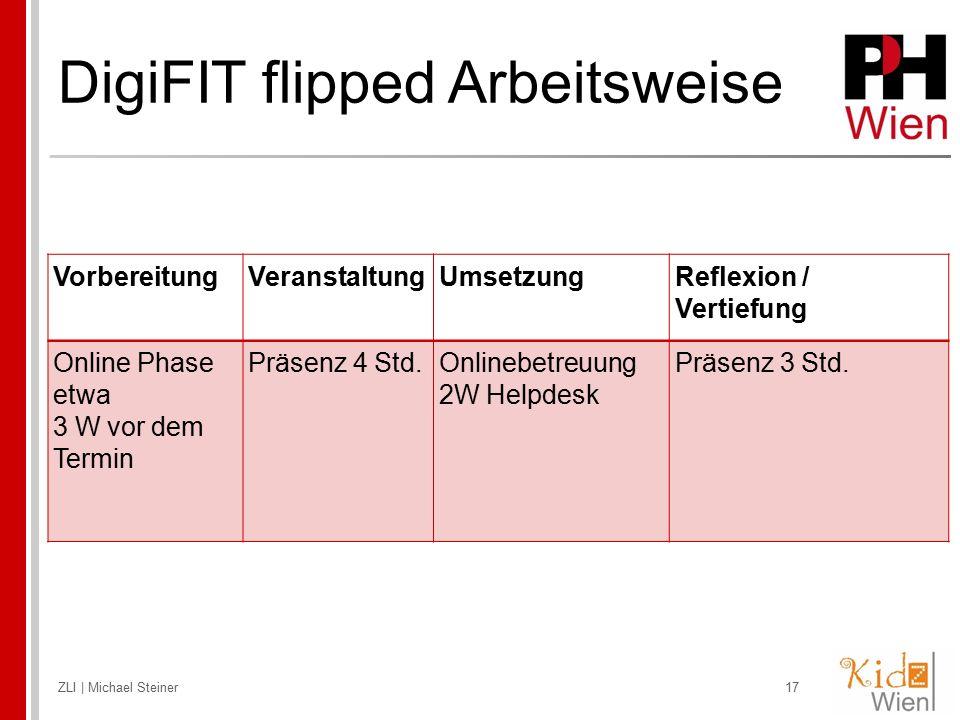 DigiFIT flipped Arbeitsweise ZLI | Michael Steiner17 VorbereitungVeranstaltungUmsetzungReflexion / Vertiefung Online Phase etwa 3 W vor dem Termin Prä