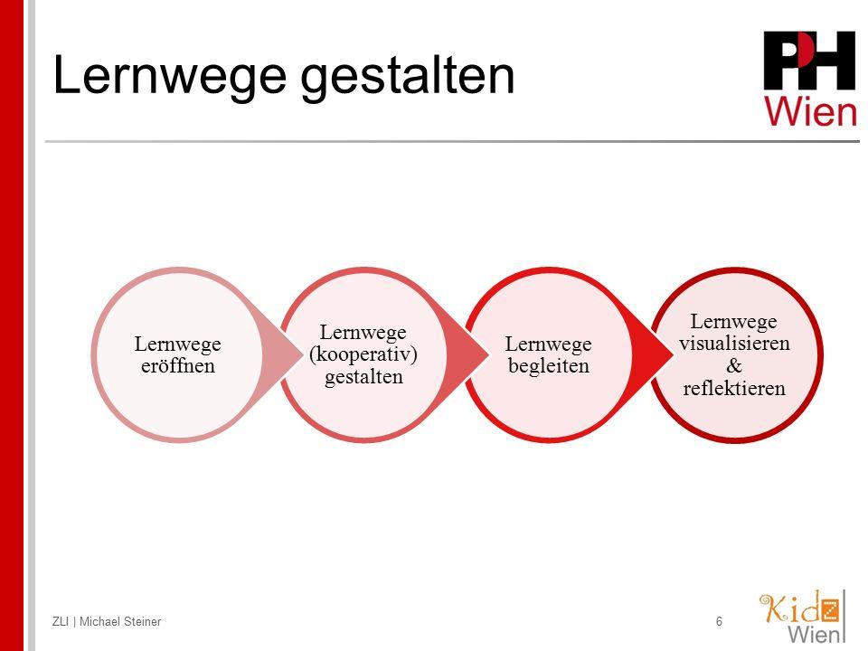 Lernwege gestalten ZLI | Michael Steiner6 Lernwege visualisieren & reflektieren Lernwege begleiten Lernwege (kooperativ) gestalten Lernwege eröffnen