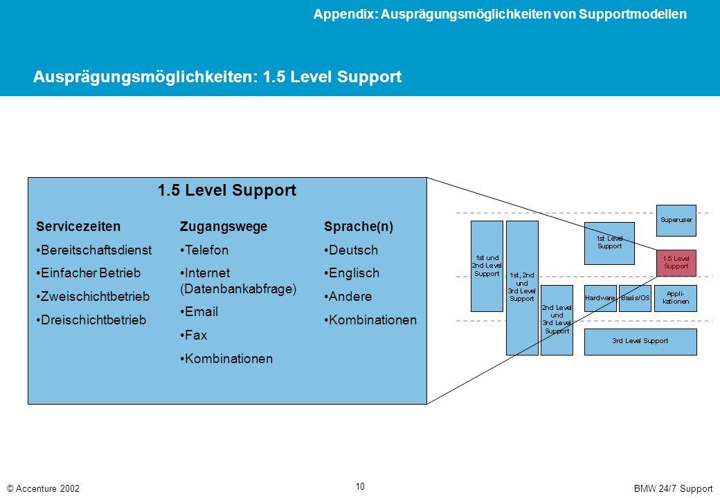 BMW 24/7 Support© Accenture 2002 10 Ausprägungsmöglichkeiten: 1.5 Level Support 1.5 Level Support Sprache(n) Deutsch Englisch Andere Kombinationen Ser