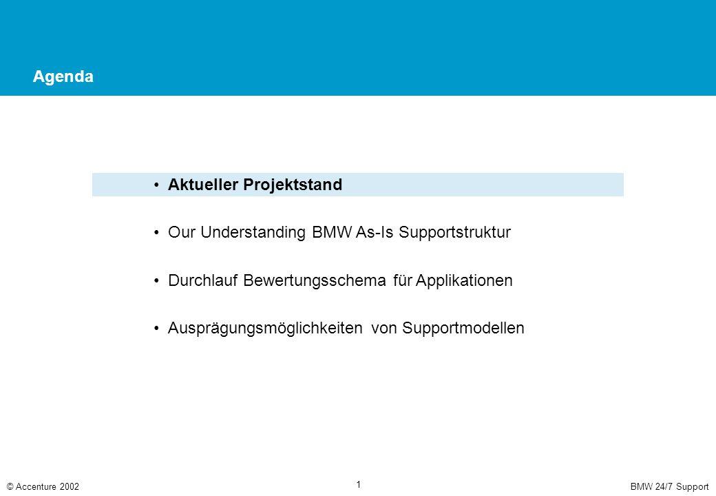 BMW 24/7 Support© Accenture 2002 1 Agenda Aktueller Projektstand Our Understanding BMW As-Is Supportstruktur Durchlauf Bewertungsschema für Applikatio