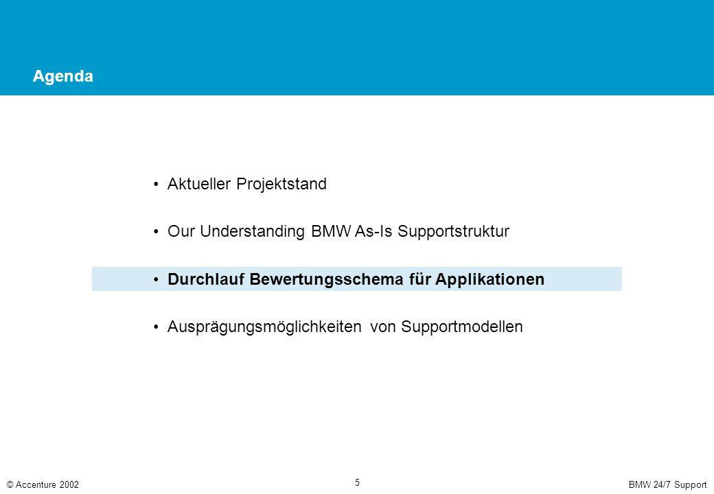 BMW 24/7 Support© Accenture 2002 5 Agenda Aktueller Projektstand Our Understanding BMW As-Is Supportstruktur Durchlauf Bewertungsschema für Applikatio