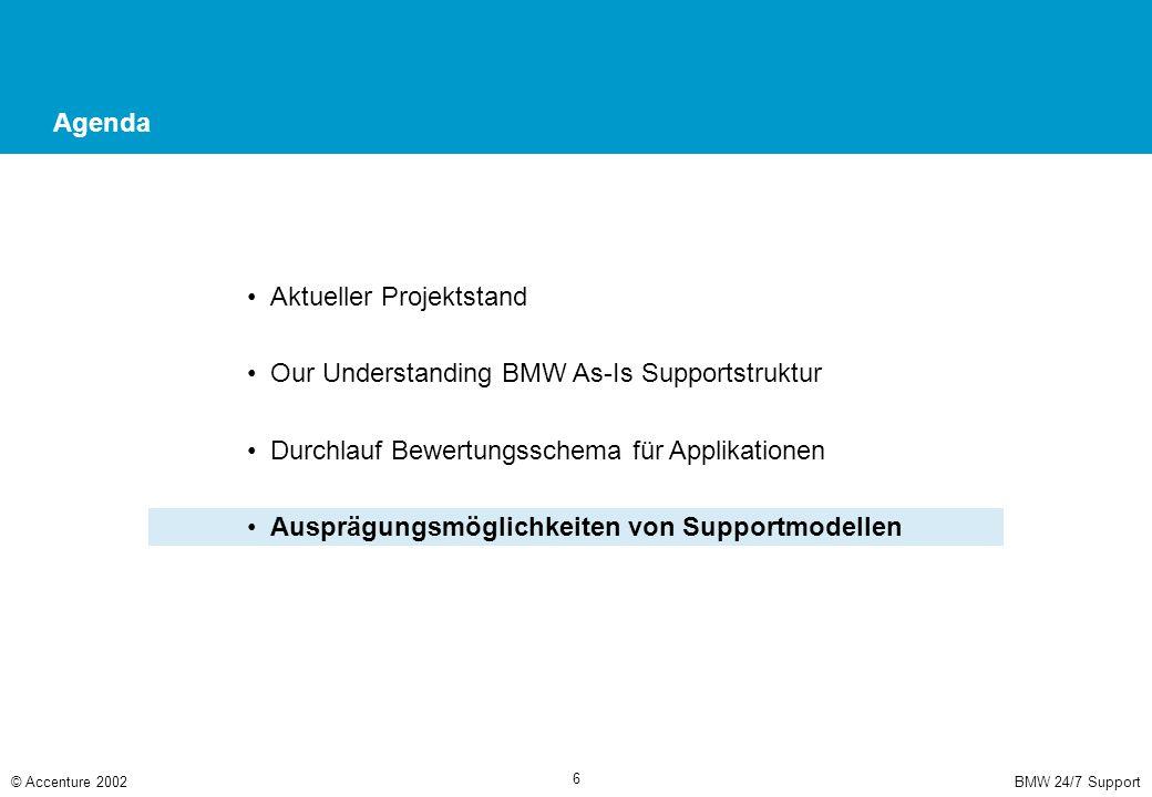 BMW 24/7 Support© Accenture 2002 6 Agenda Aktueller Projektstand Our Understanding BMW As-Is Supportstruktur Durchlauf Bewertungsschema für Applikatio