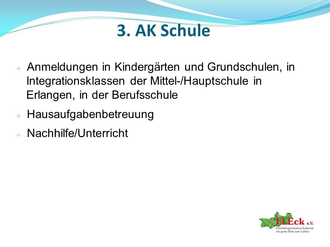 3. AK Schule  Anmeldungen in Kindergärten und Grundschulen, in Integrationsklassen der Mittel-/Hauptschule in Erlangen, in der Berufsschule  Hausauf