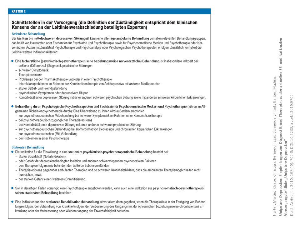 """Härter, Martin; Klesse, Christian; Bermejo, Isaac; Schneider, Frank; Berger, Mathias Unipolare Depression: Empfehlungen zur Diagnostik und Therapie aus der aktuellen S3- und Nationalen VersorgungsLeitlinie """"Unipolare Depression Dtsch Arztebl Int 2010; 107(40): 700-8; DOI: 10.3238/arztebl.2010.0700"""