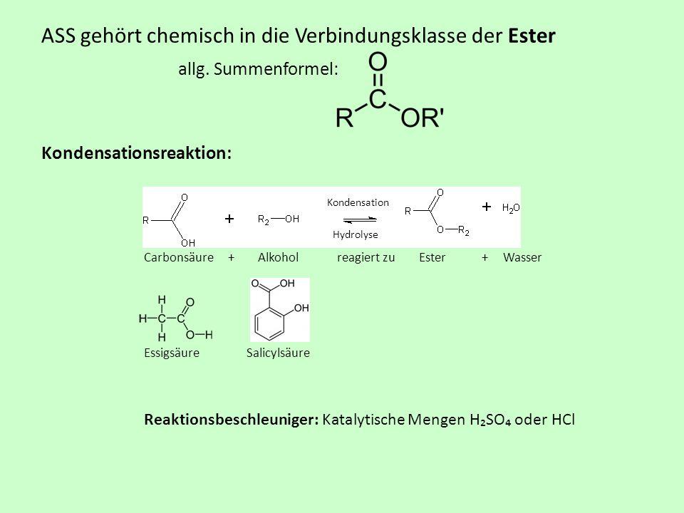 ASS gehört chemisch in die Verbindungsklasse der Ester allg. Summenformel: Kondensationsreaktion: Carbonsäure + Alkohol reagiert zu Ester + Wasser Ess