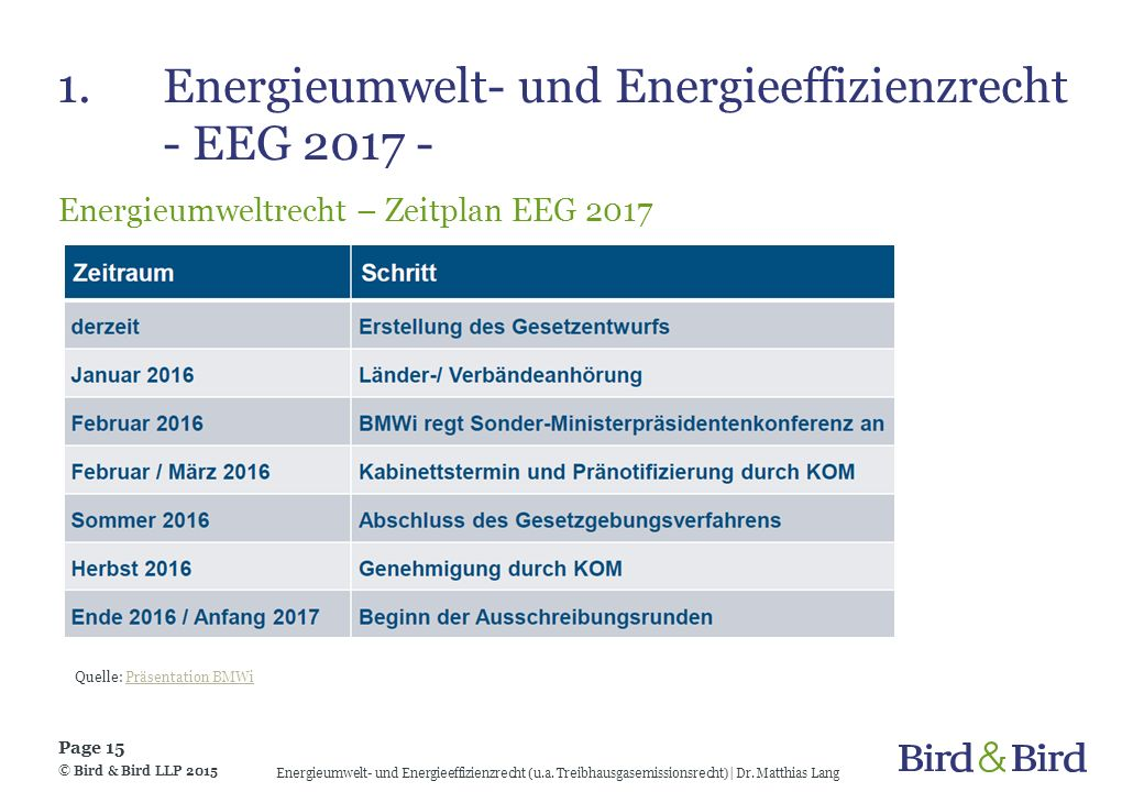 1.Energieumwelt- und Energieeffizienzrecht - EEG 2017 - Energieumweltrecht – Zeitplan EEG 2017 © Bird & Bird LLP 2015 Page 15 Energieumwelt- und Energ