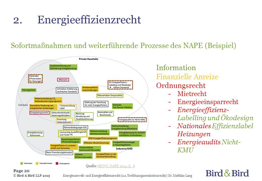 2.Energieeffizienzrecht Sofortmaßnahmen und weiterführende Prozesse des NAPE (Beispiel) Energieumwelt- und Energieeffizienzrecht (u.a. Treibhausgasemi