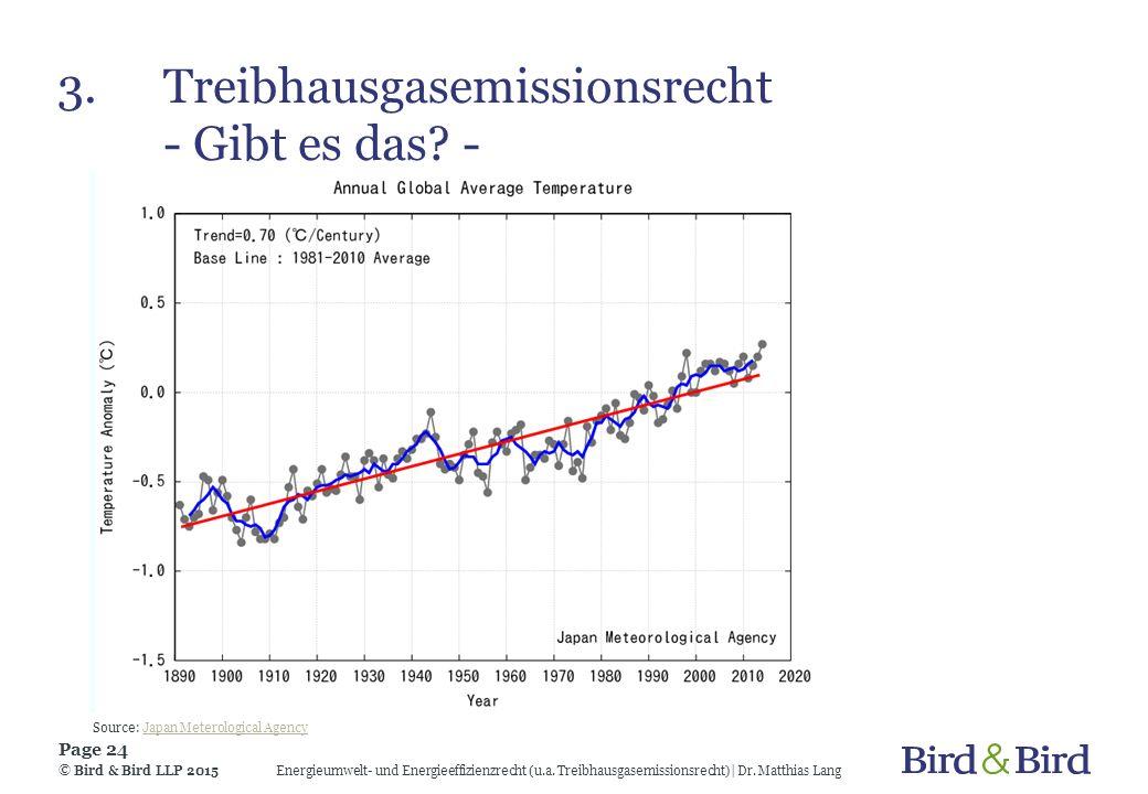 3.Treibhausgasemissionsrecht - Gibt es das? - Energieumwelt- und Energieeffizienzrecht (u.a. Treibhausgasemissionsrecht)| Dr. Matthias Lang Page 24 ©