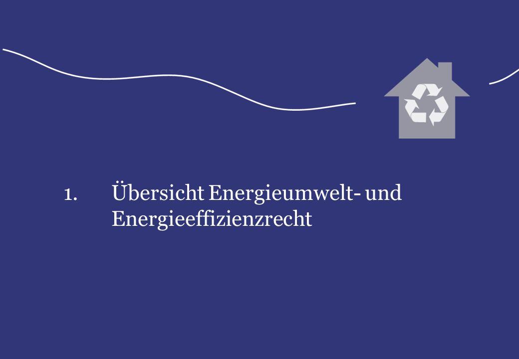 1. Übersicht Energieumwelt- und Energieeffizienzrecht