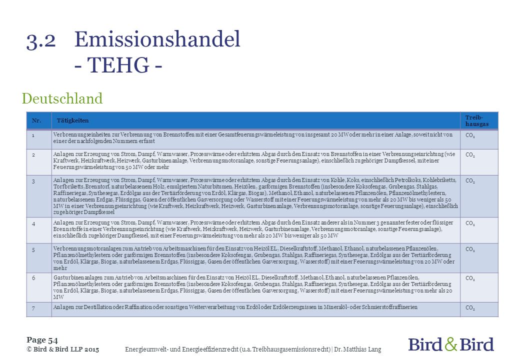 3.2Emissionshandel - TEHG - Deutschland Energieumwelt- und Energieeffizienzrecht (u.a. Treibhausgasemissionsrecht)| Dr. Matthias Lang Page 54 © Bird &