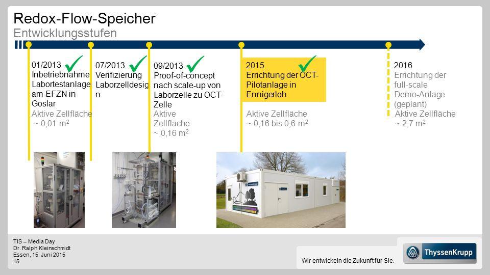 TIS – Media Day Dr. Ralph Kleinschmidt Essen, 15. Juni 2015 15 Wir entwickeln die Zukunft für Sie. Redox-Flow-Speicher Entwicklungsstufen 07/2013 Veri