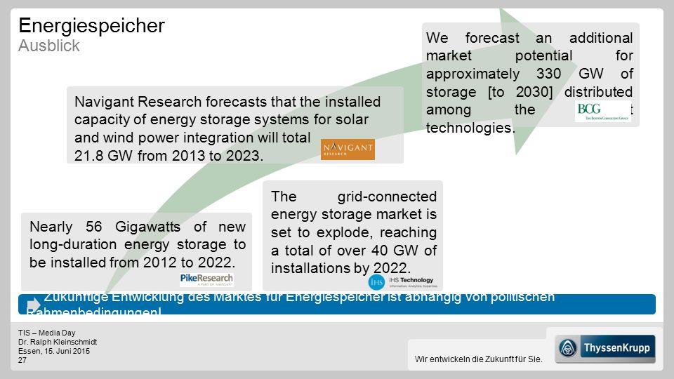 TIS – Media Day Dr. Ralph Kleinschmidt Essen, 15. Juni 2015 27 Wir entwickeln die Zukunft für Sie. Energiespeicher Ausblick Navigant Research forecast