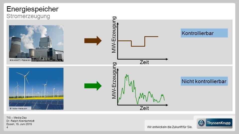 TIS – Media Day Dr. Ralph Kleinschmidt Essen, 15. Juni 2015 4 Wir entwickeln die Zukunft für Sie. Energiespeicher Stromerzeugung © visdia – Fotolia.co