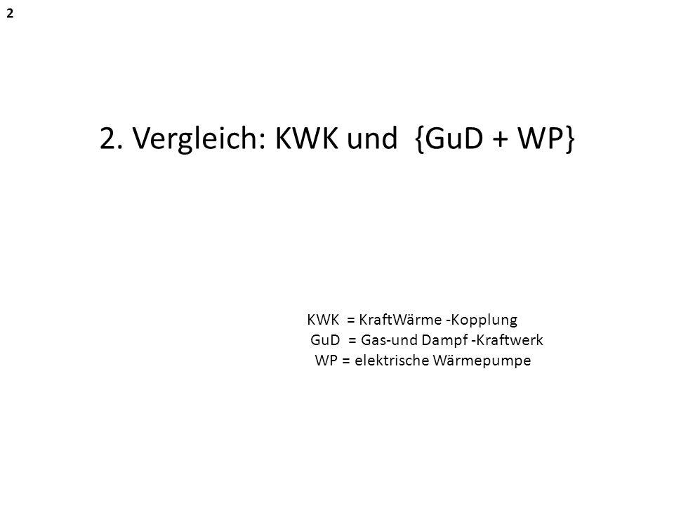 2. Vergleich: KWK und {GuD + WP} KWK = KraftWärme -Kopplung GuD = Gas-und Dampf -Kraftwerk WP = elektrische Wärmepumpe 2
