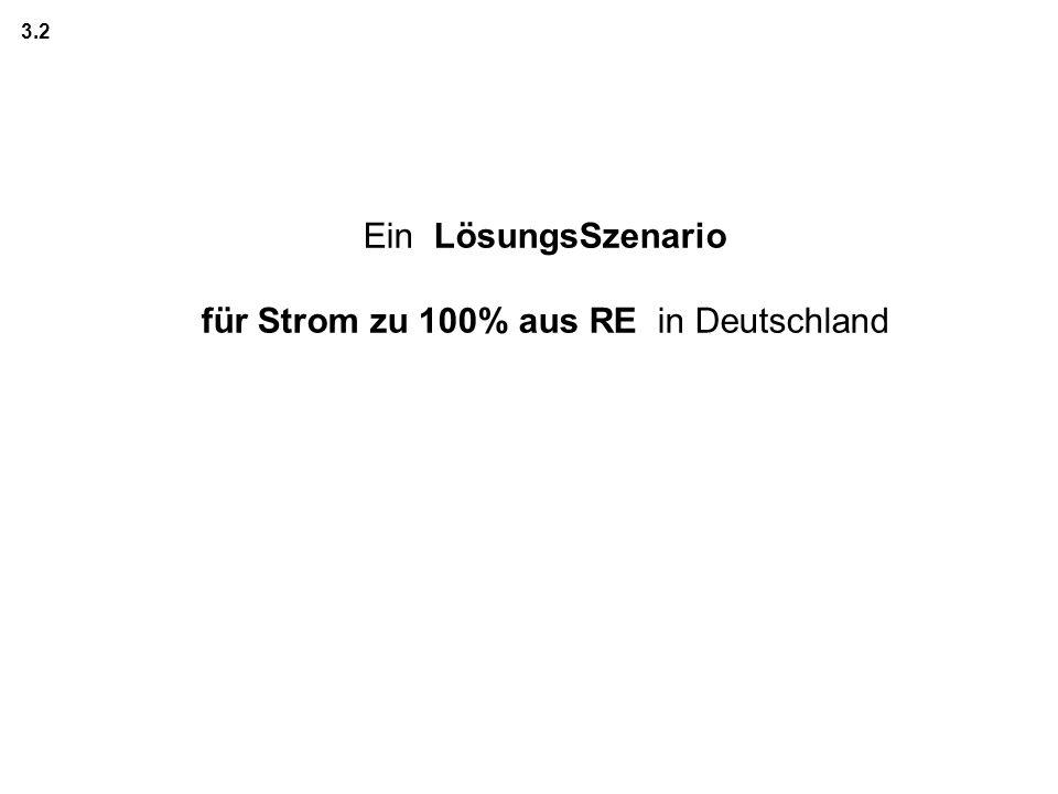 Ein LösungsSzenario für Strom zu 100% aus RE in Deutschland 3.2