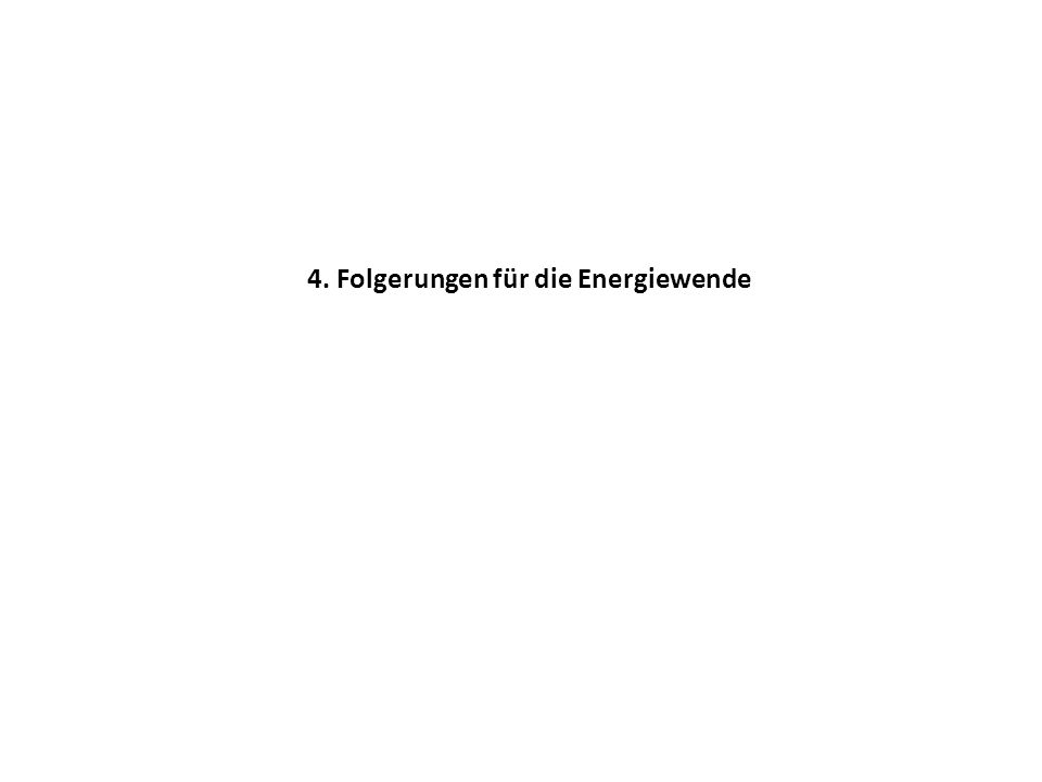 4. Folgerungen für die Energiewende
