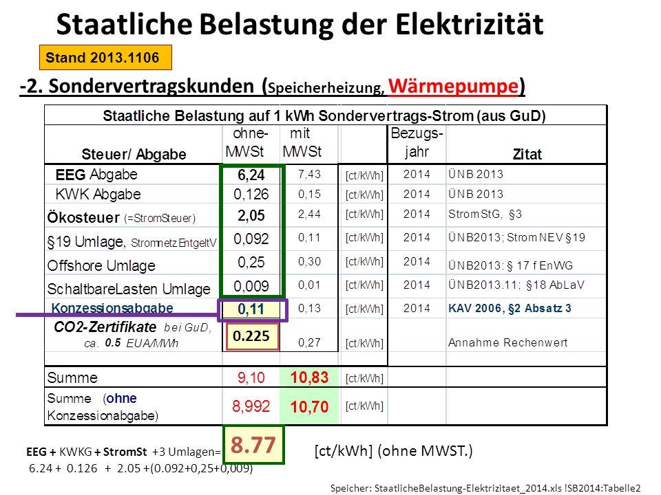 -2. Sondervertragskunden ( Speicherheizung, Wärmepumpe) EEG + KWKG + StromSt +3 Umlagen= 8.767 [ct/kWh] (ohne MWST.) 6.24 + 0.126 + 2.05 +(0.092+0,25+