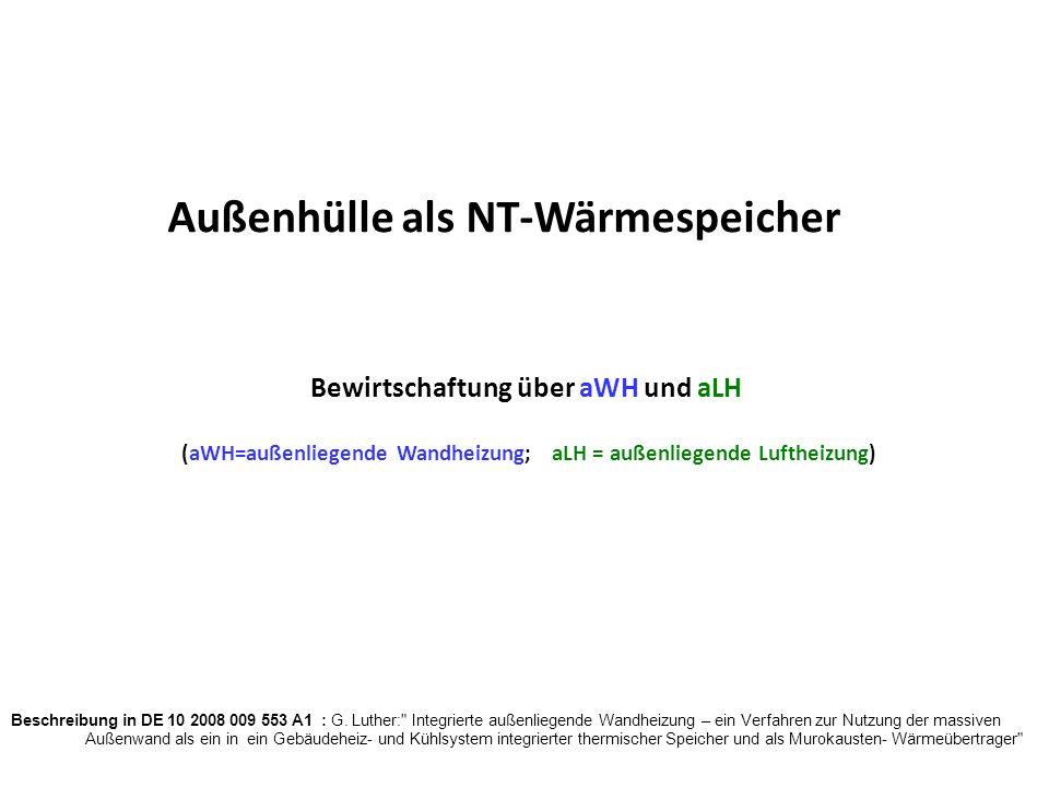 Außenhülle als NT-Wärmespeicher Bewirtschaftung über aWH und aLH (aWH=außenliegende Wandheizung; aLH = außenliegende Luftheizung) Beschreibung in DE 10 2008 009 553 A1 : G.