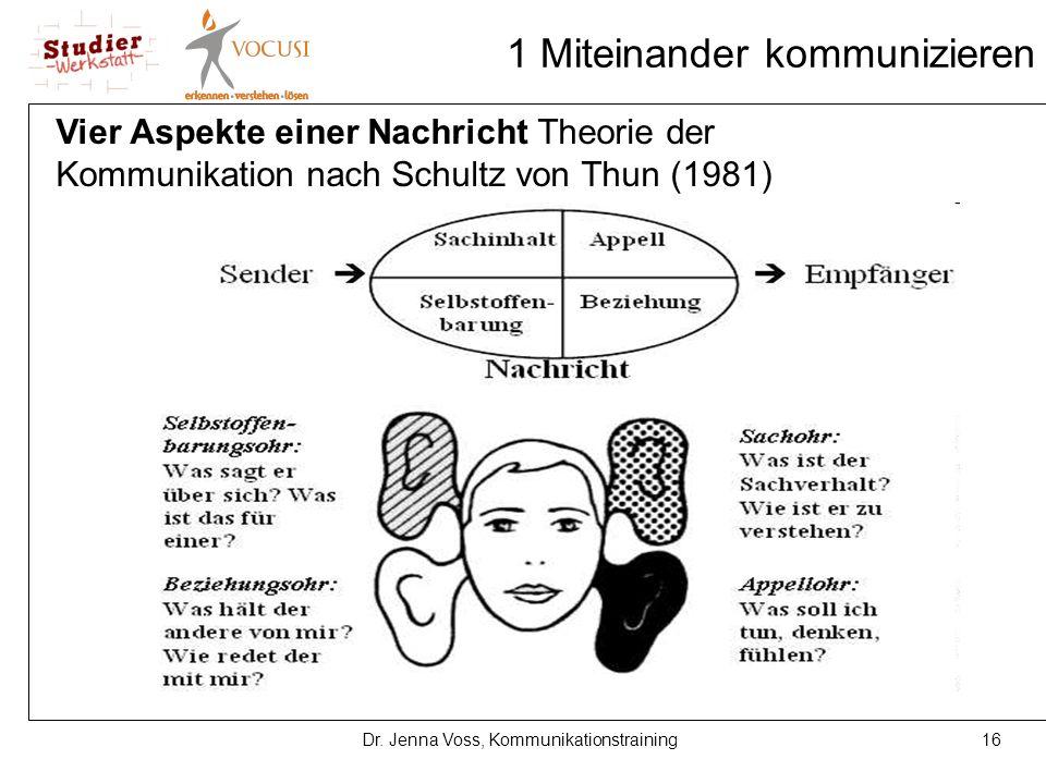 16Dr. Jenna Voss, Kommunikationstraining 1 Miteinander kommunizieren Vier Aspekte einer Nachricht Theorie der Kommunikation nach Schultz von Thun (198