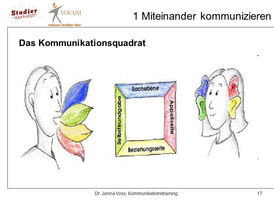 17Dr. Jenna Voss, Kommunikationstraining 1 Miteinander kommunizieren Das Kommunikationsquadrat