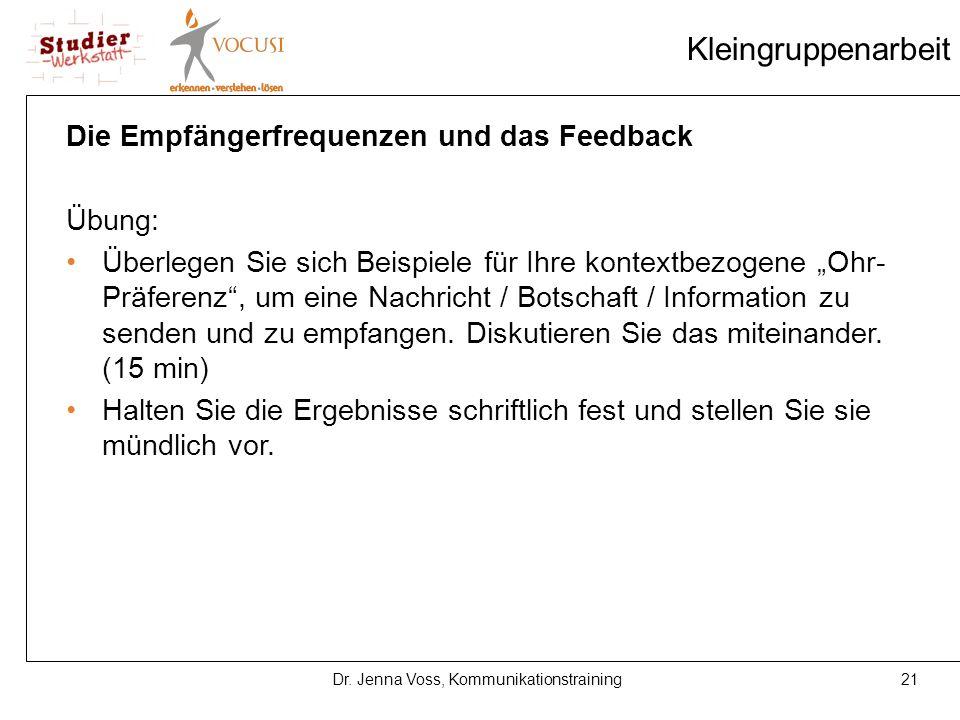 21Dr. Jenna Voss, Kommunikationstraining Kleingruppenarbeit Die Empfängerfrequenzen und das Feedback Übung: Überlegen Sie sich Beispiele für Ihre kont