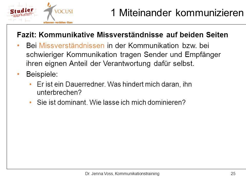 25Dr. Jenna Voss, Kommunikationstraining 1 Miteinander kommunizieren Fazit: Kommunikative Missverständnisse auf beiden Seiten Bei Missverständnissen i