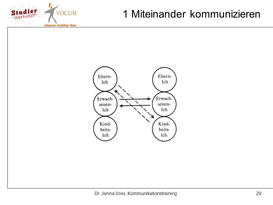 29Dr. Jenna Voss, Kommunikationstraining 1 Miteinander kommunizieren