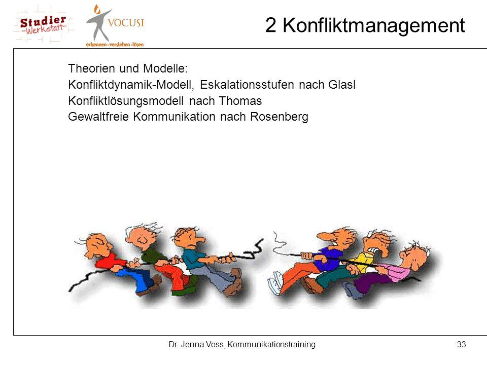33Dr. Jenna Voss, Kommunikationstraining 2 Konfliktmanagement Theorien und Modelle: Konfliktdynamik-Modell, Eskalationsstufen nach Glasl Konfliktlösun