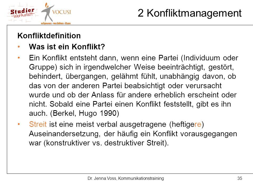 35Dr. Jenna Voss, Kommunikationstraining 2 Konfliktmanagement Konfliktdefinition Was ist ein Konflikt? Ein Konflikt entsteht dann, wenn eine Partei (I
