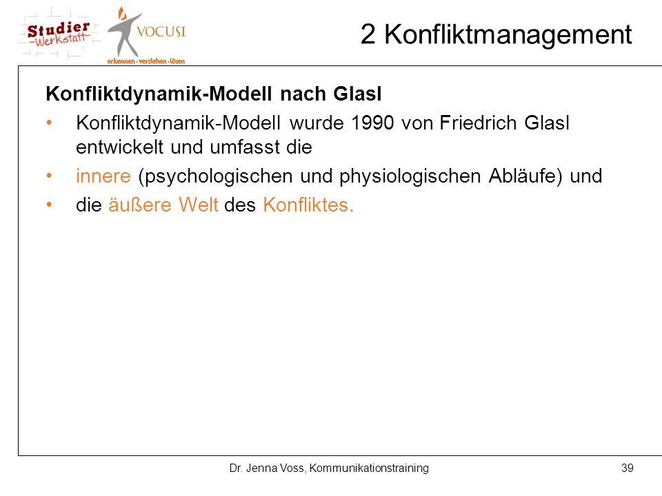 39Dr. Jenna Voss, Kommunikationstraining 2 Konfliktmanagement Konfliktdynamik-Modell nach Glasl Konfliktdynamik-Modell wurde 1990 von Friedrich Glasl