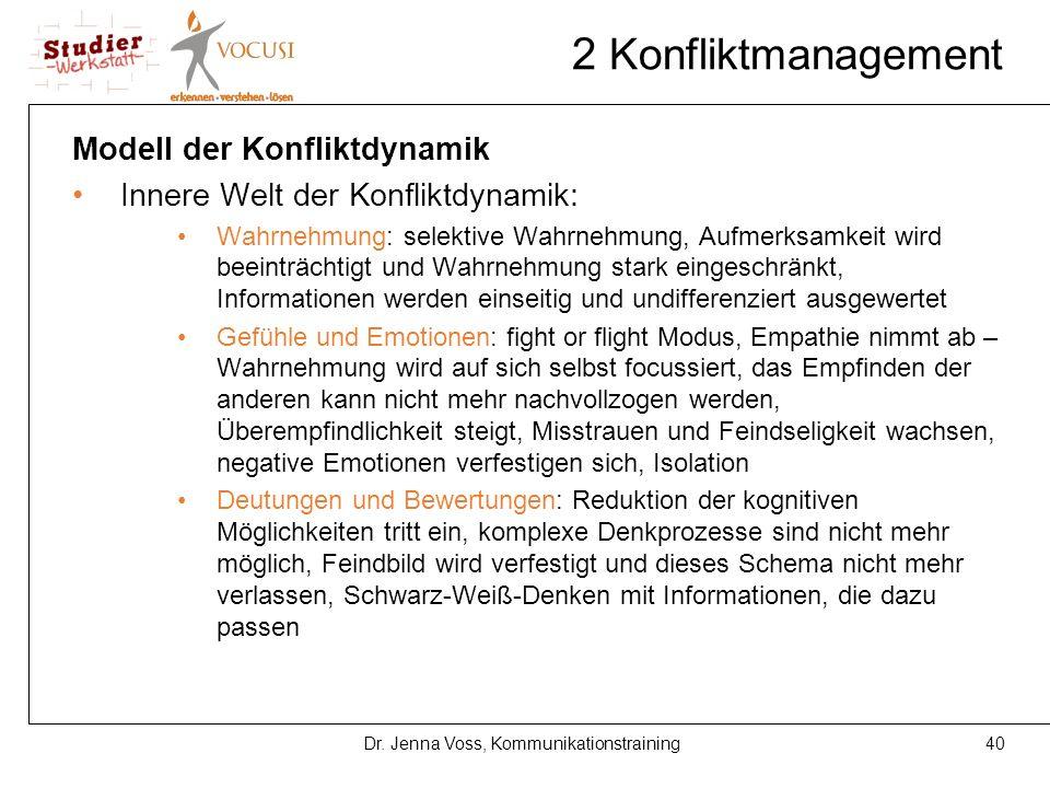 40Dr. Jenna Voss, Kommunikationstraining 2 Konfliktmanagement Modell der Konfliktdynamik Innere Welt der Konfliktdynamik: Wahrnehmung: selektive Wahrn