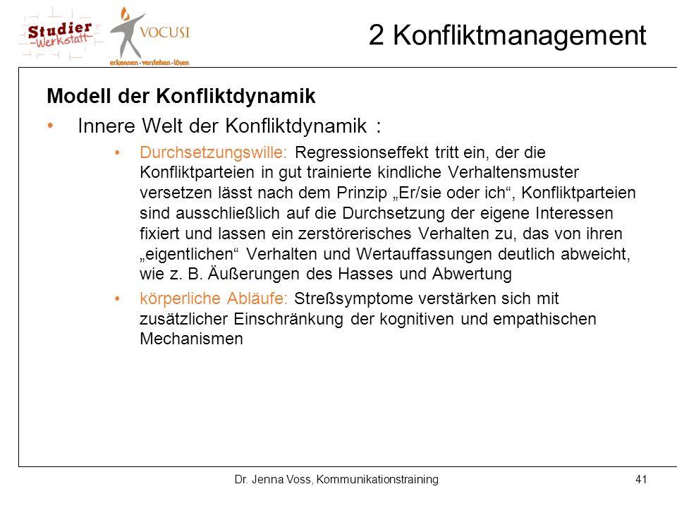 41Dr. Jenna Voss, Kommunikationstraining 2 Konfliktmanagement Modell der Konfliktdynamik Innere Welt der Konfliktdynamik : Durchsetzungswille: Regress