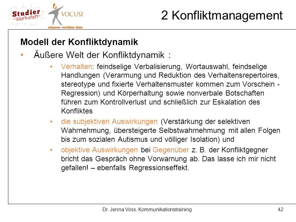 42Dr. Jenna Voss, Kommunikationstraining 2 Konfliktmanagement Modell der Konfliktdynamik Äußere Welt der Konfliktdynamik : Verhalten: feindselige Verb