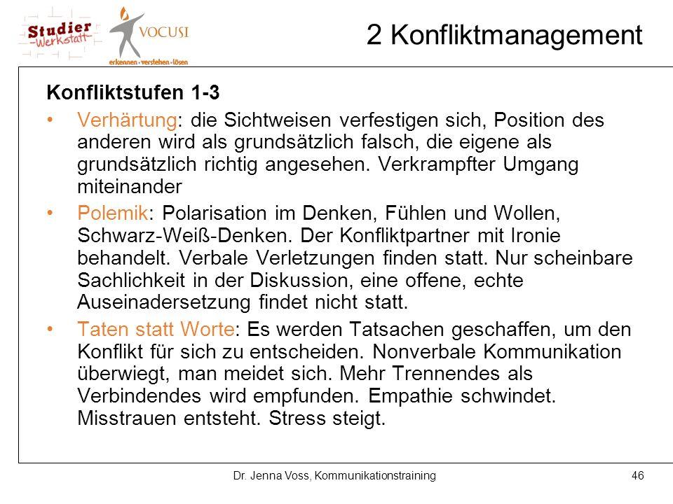 46Dr. Jenna Voss, Kommunikationstraining 2 Konfliktmanagement Konfliktstufen 1-3 Verhärtung: die Sichtweisen verfestigen sich, Position des anderen wi